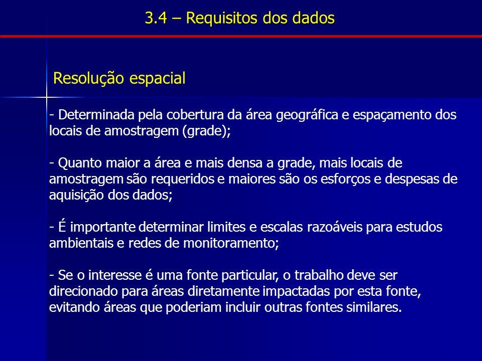 3.4 – Requisitos dos dados Resolução espacial