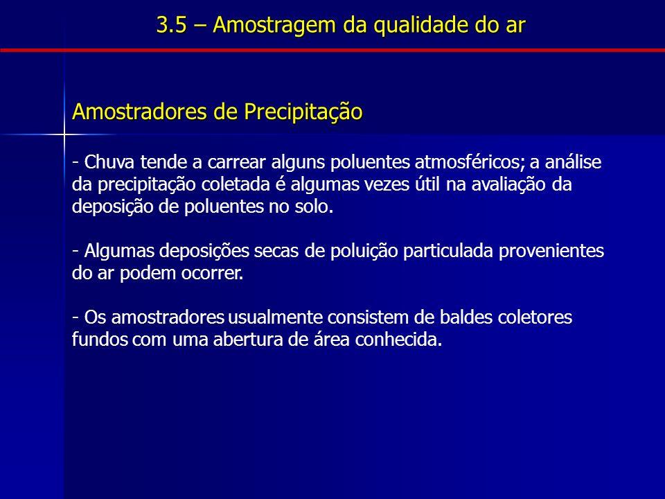 3.5 – Amostragem da qualidade do ar