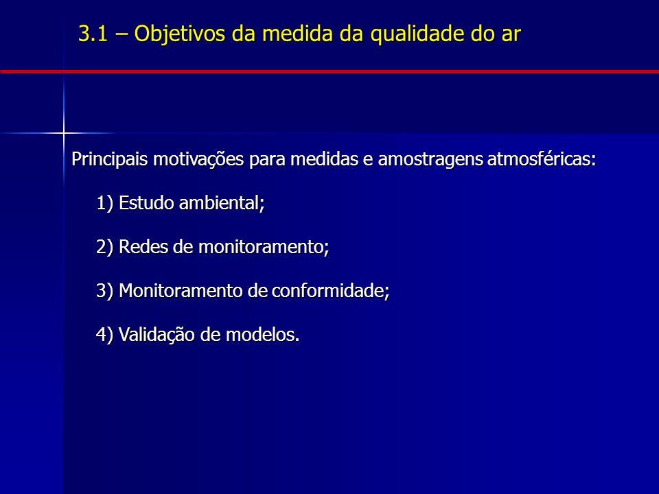 3.1 – Objetivos da medida da qualidade do ar