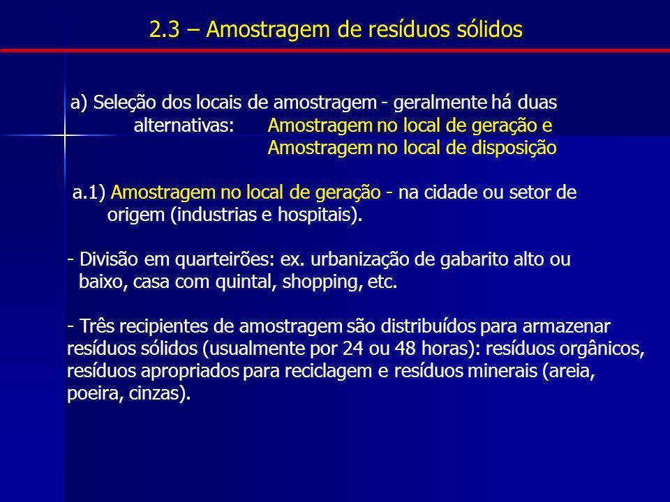 2.3 – Amostragem de resíduos sólidos