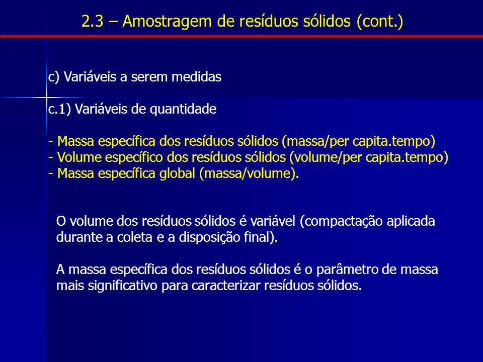 2.3 – Amostragem de resíduos sólidos (cont.)