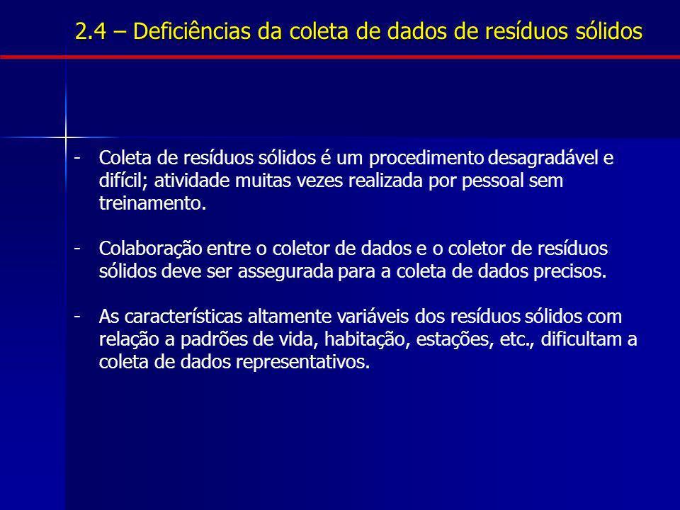 2.4 – Deficiências da coleta de dados de resíduos sólidos