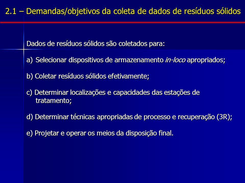 2.1 – Demandas/objetivos da coleta de dados de resíduos sólidos