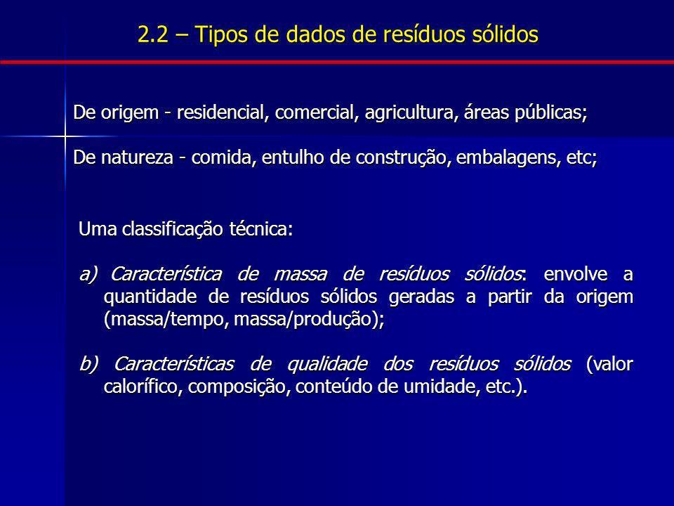 2.2 – Tipos de dados de resíduos sólidos