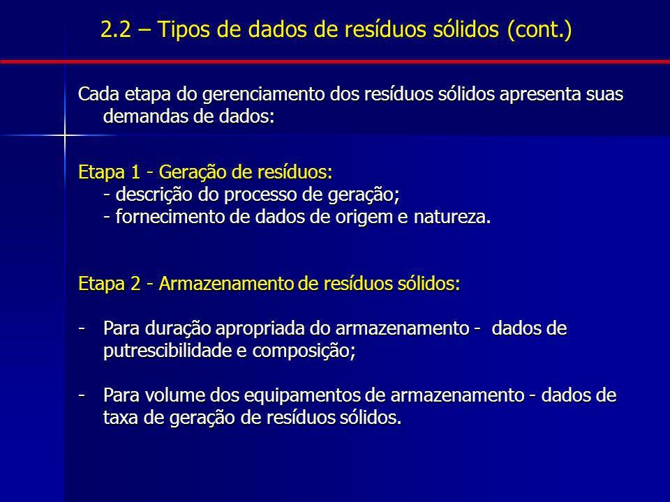 2.2 – Tipos de dados de resíduos sólidos (cont.)