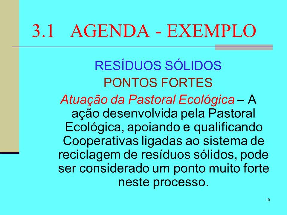 3.1 AGENDA - EXEMPLO RESÍDUOS SÓLIDOS PONTOS FORTES