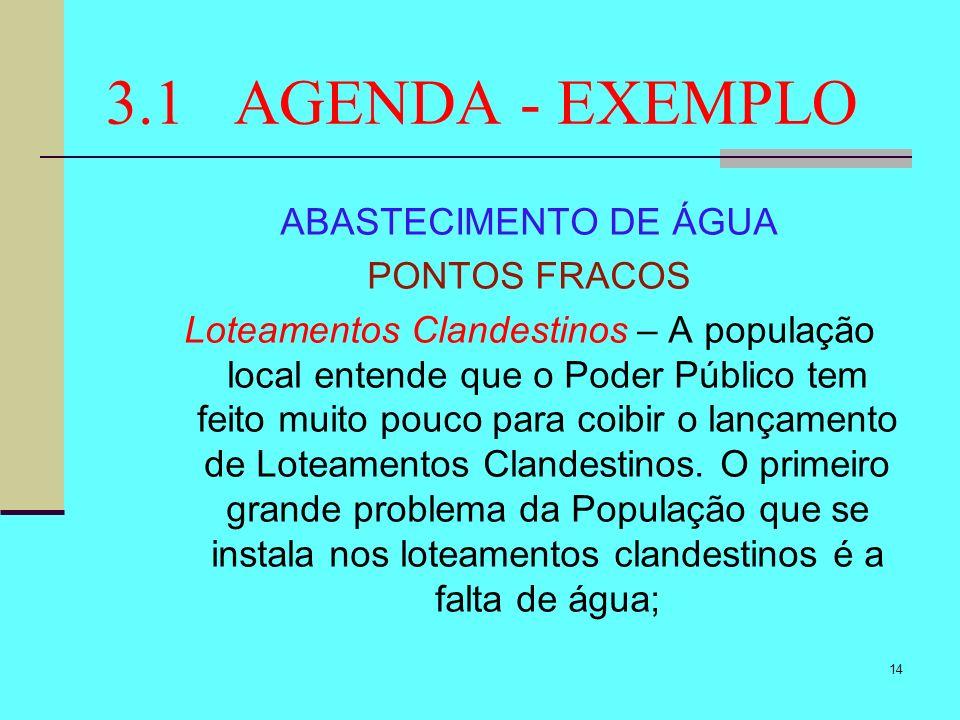 3.1 AGENDA - EXEMPLO ABASTECIMENTO DE ÁGUA PONTOS FRACOS