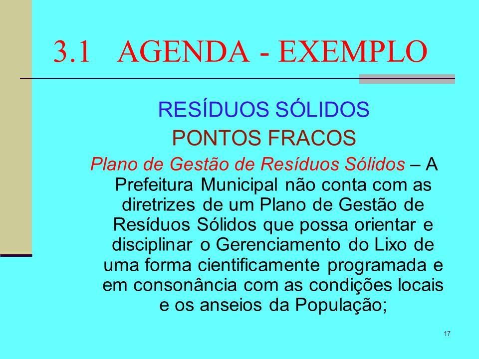 3.1 AGENDA - EXEMPLO RESÍDUOS SÓLIDOS PONTOS FRACOS