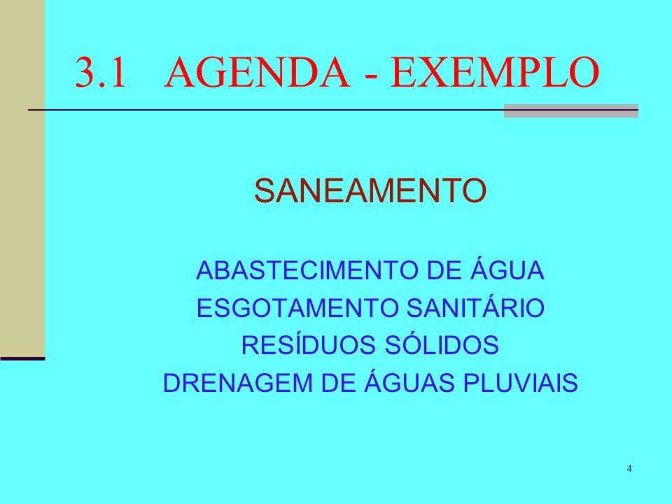 3.1 AGENDA - EXEMPLO SANEAMENTO ABASTECIMENTO DE ÁGUA