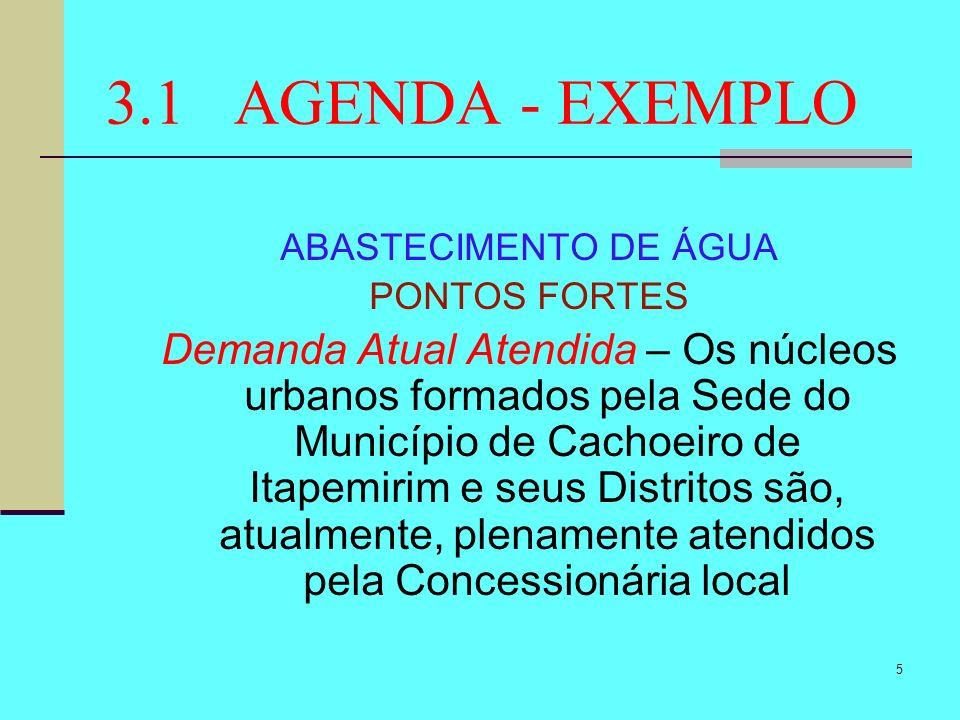 3.1 AGENDA - EXEMPLO ABASTECIMENTO DE ÁGUA. PONTOS FORTES.