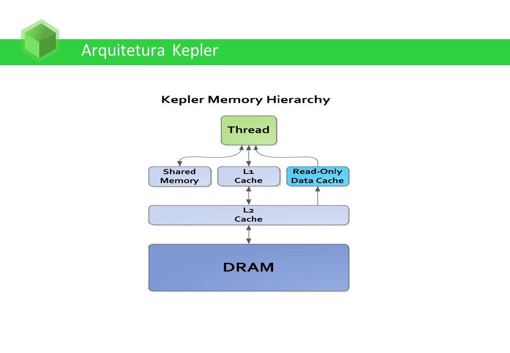 Arquitetura Kepler