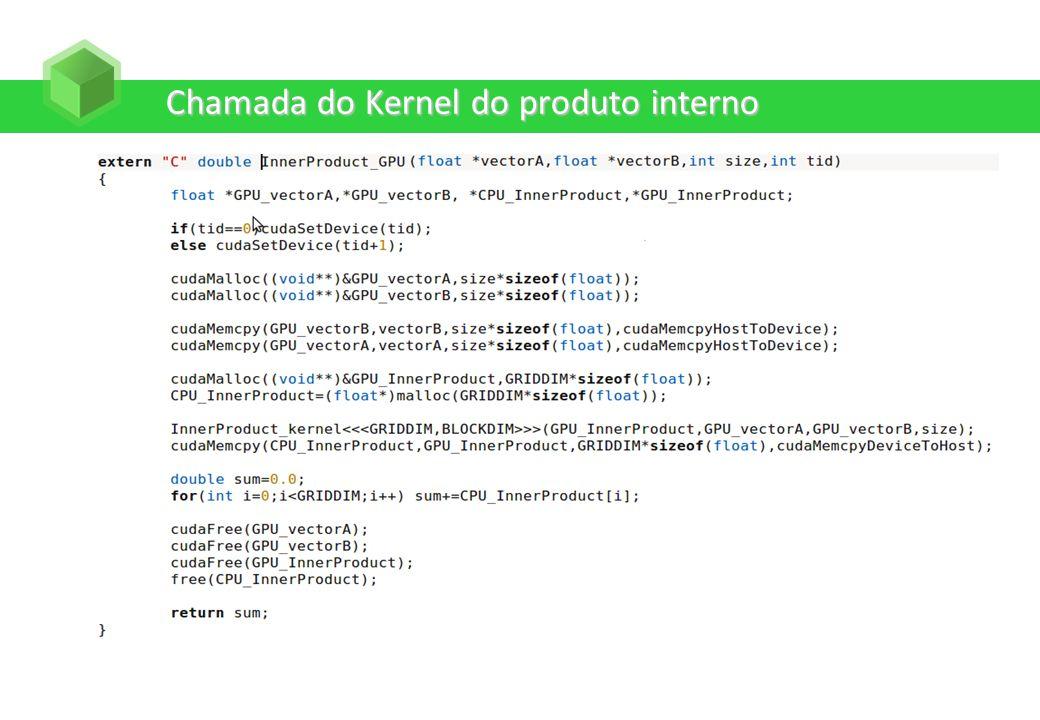 Chamada do Kernel do produto interno