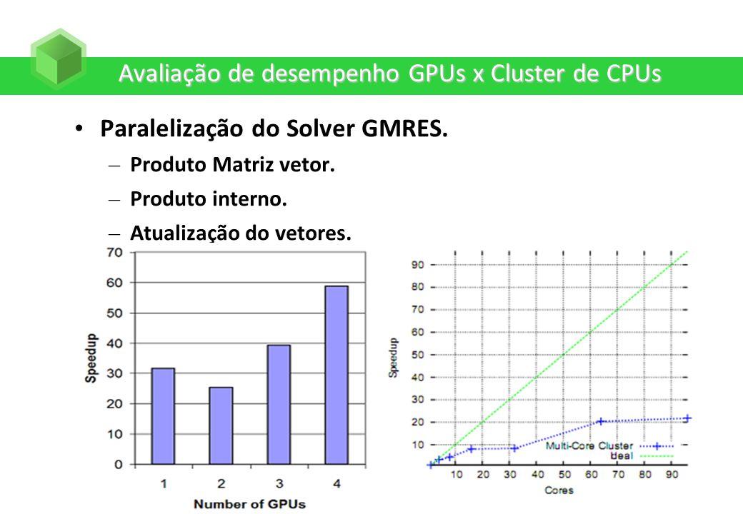 Avaliação de desempenho GPUs x Cluster de CPUs
