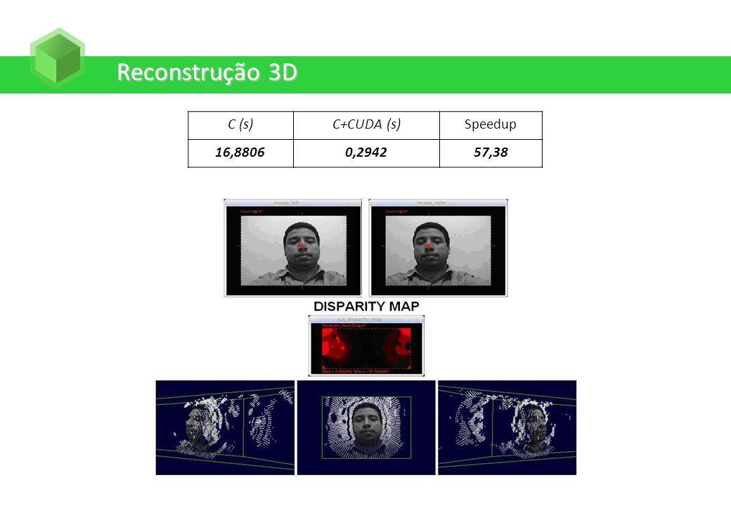 Reconstrução 3D C (s) C+CUDA (s) Speedup 16,8806 0,2942 57,38 69