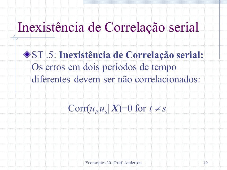Inexistência de Correlação serial