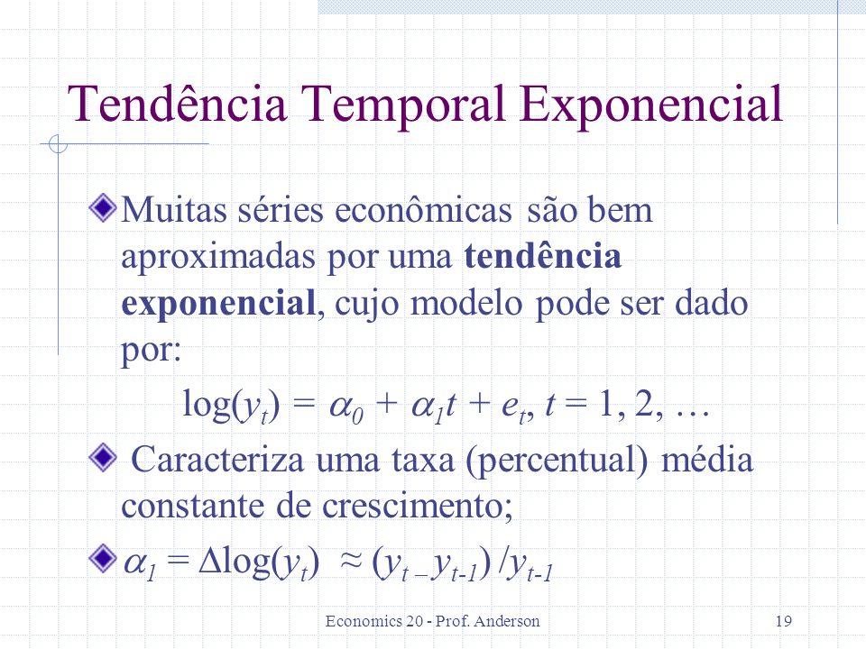 Tendência Temporal Exponencial