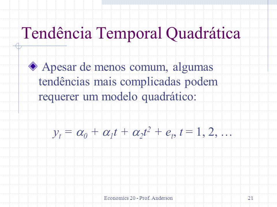 Tendência Temporal Quadrática