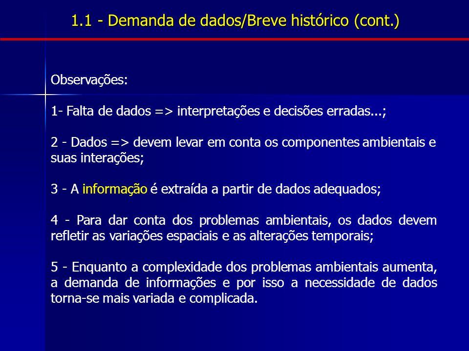 1.1 - Demanda de dados/Breve histórico (cont.)