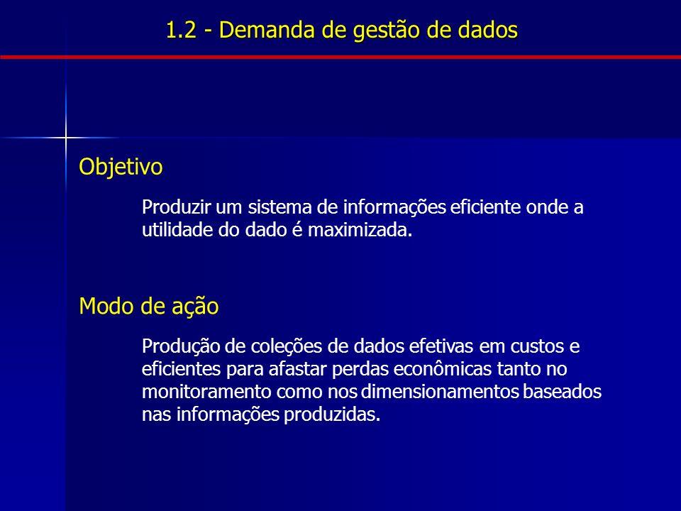 1.2 - Demanda de gestão de dados