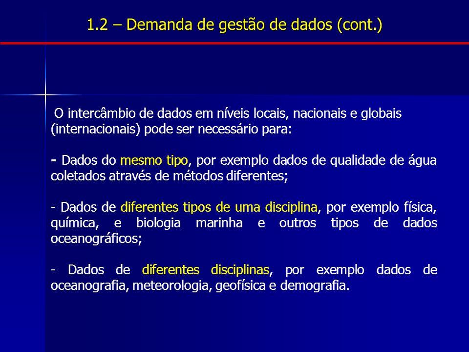 1.2 – Demanda de gestão de dados (cont.)