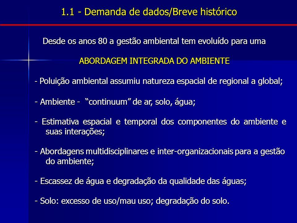 1.1 - Demanda de dados/Breve histórico
