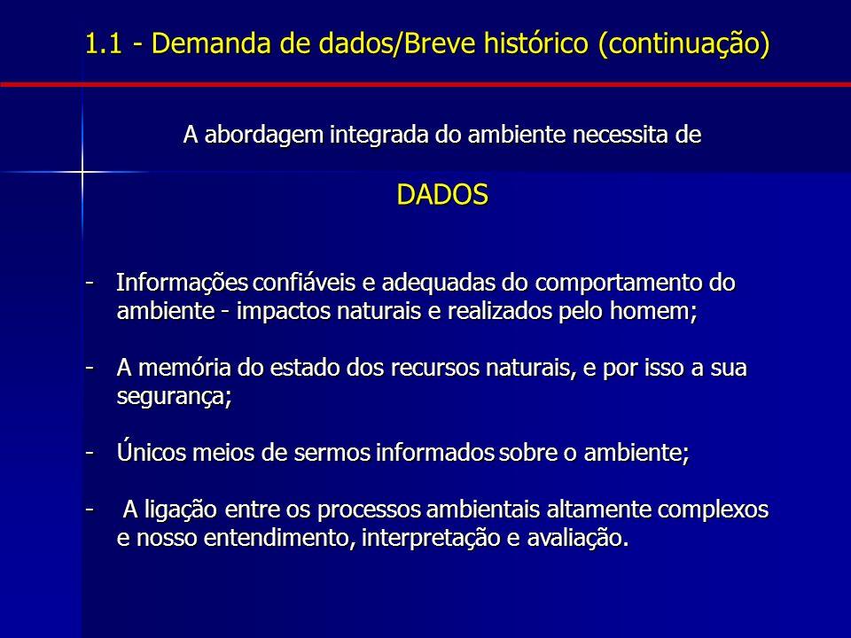 1.1 - Demanda de dados/Breve histórico (continuação)