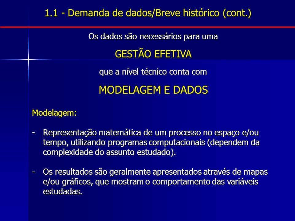 MODELAGEM E DADOS 1.1 - Demanda de dados/Breve histórico (cont.)