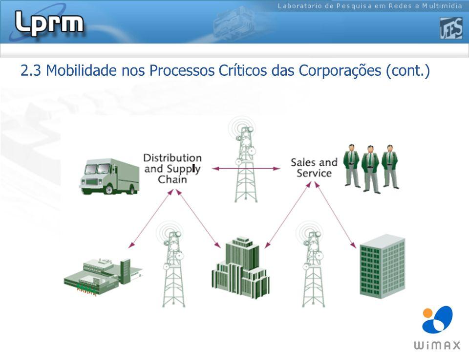 2.3 Mobilidade nos Processos Críticos das Corporações (cont.)
