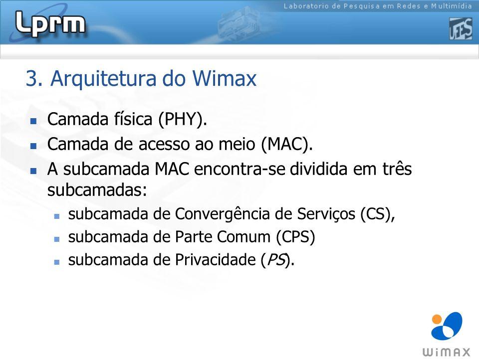 3. Arquitetura do Wimax Camada física (PHY).