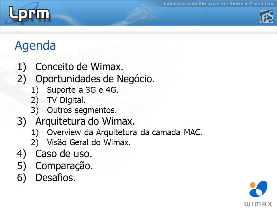 Agenda Conceito de Wimax. Oportunidades de Negócio.