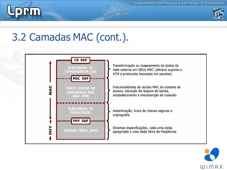 3.2 Camadas MAC (cont.).