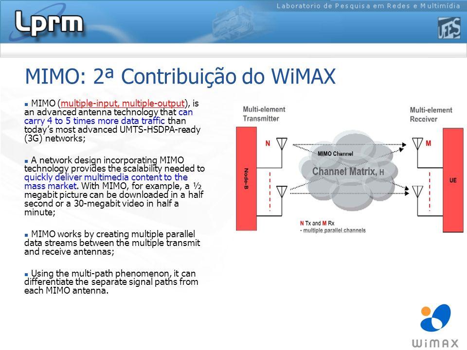 MIMO: 2ª Contribuição do WiMAX