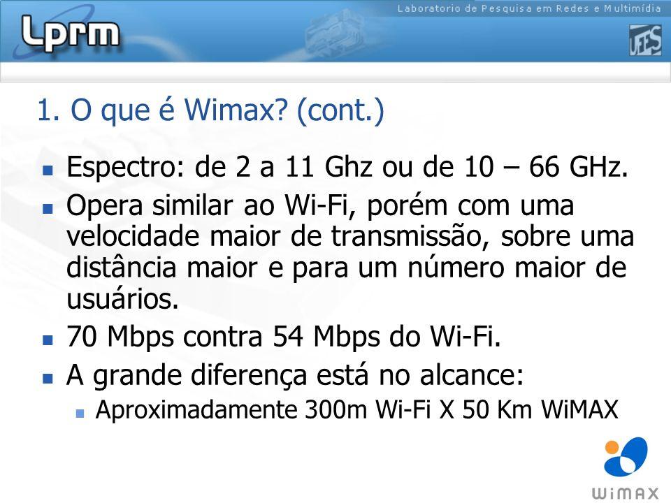 1. O que é Wimax (cont.) Espectro: de 2 a 11 Ghz ou de 10 – 66 GHz.