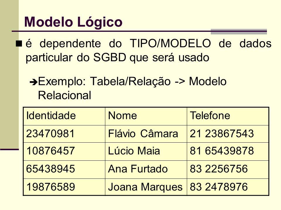 Modelo Lógicoé dependente do TIPO/MODELO de dados particular do SGBD que será usado. Exemplo: Tabela/Relação -> Modelo Relacional.