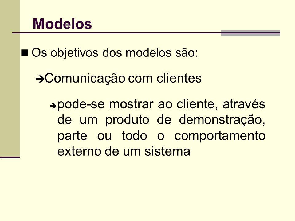 Modelos Comunicação com clientes