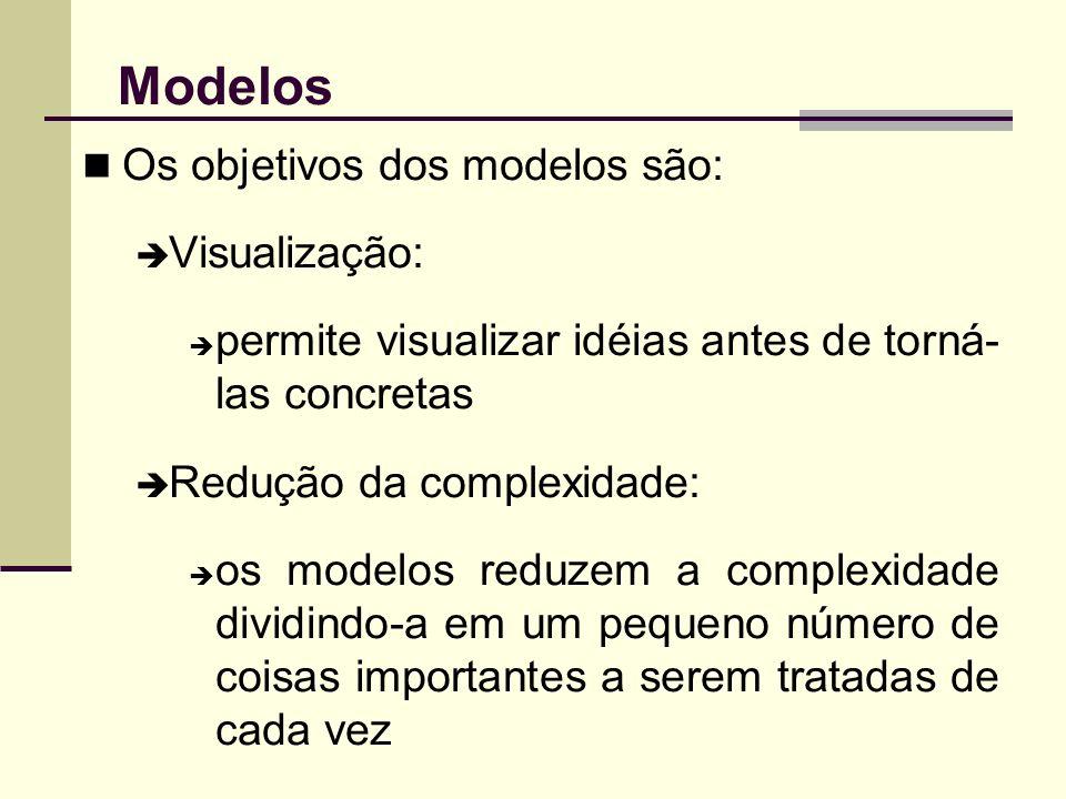 Modelos Os objetivos dos modelos são: Visualização: