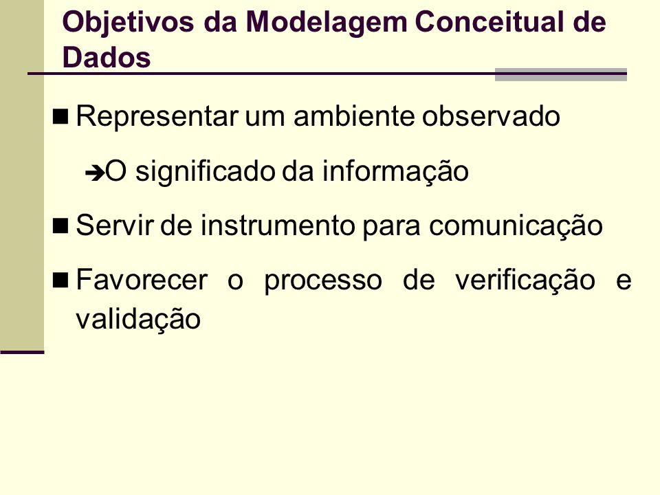 Objetivos da Modelagem Conceitual de Dados