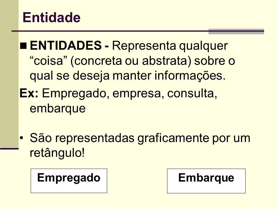 Entidade ENTIDADES - Representa qualquer coisa (concreta ou abstrata) sobre o qual se deseja manter informações.