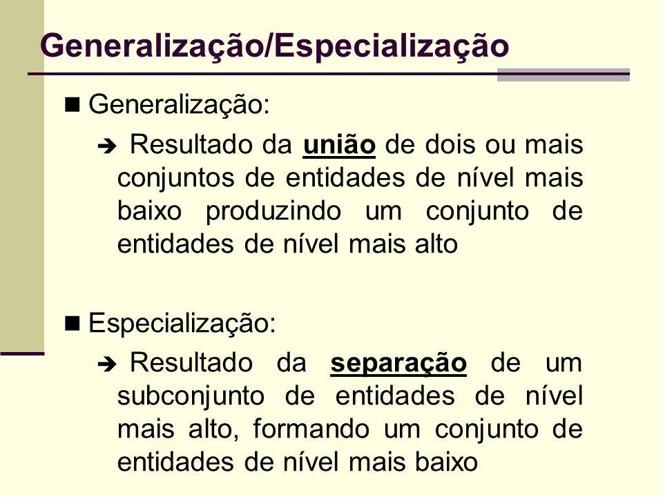 Generalização/Especialização
