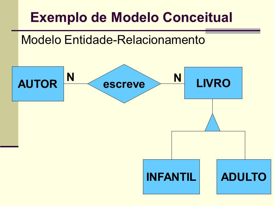 Exemplo de Modelo Conceitual