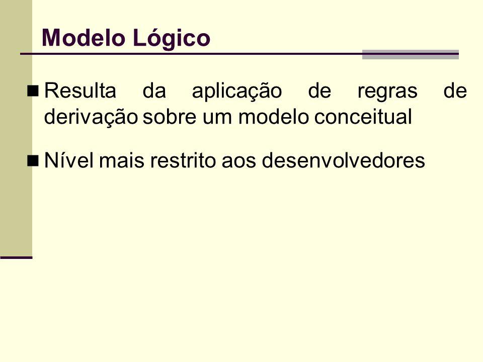 Modelo Lógico Resulta da aplicação de regras de derivação sobre um modelo conceitual.