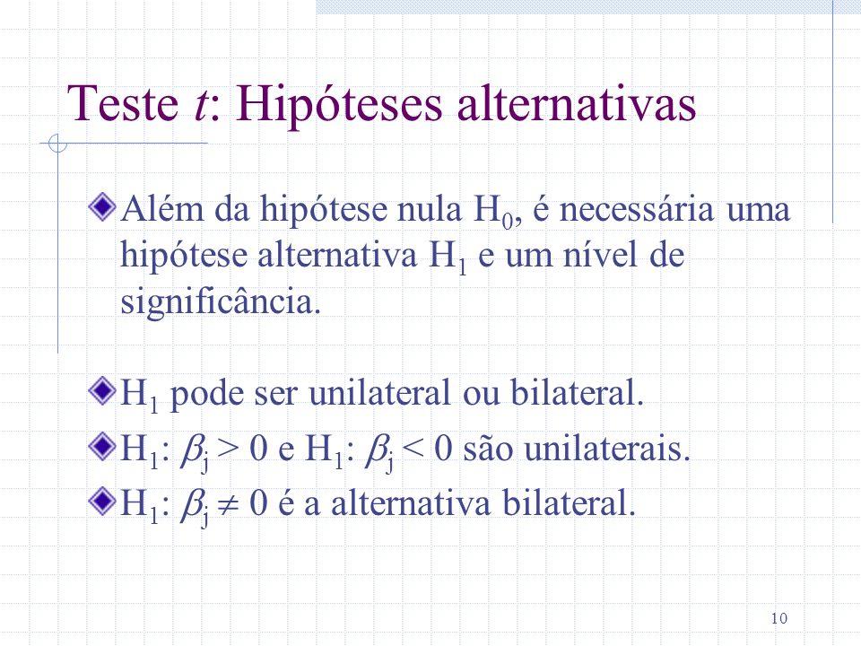 Teste t: Hipóteses alternativas