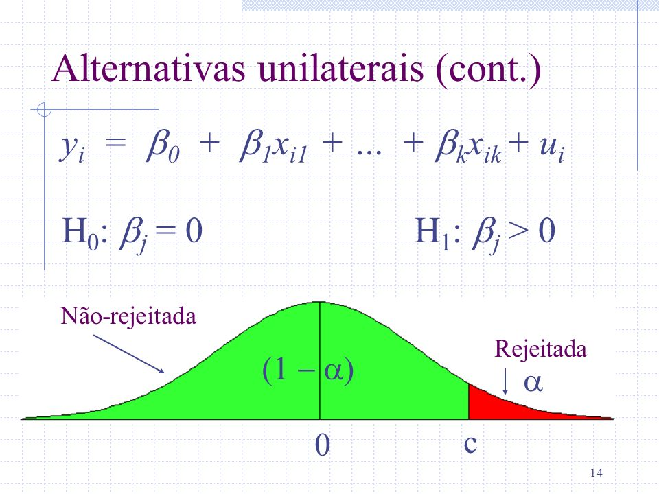 Alternativas unilaterais (cont.)