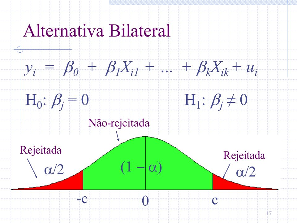 Alternativa Bilateral