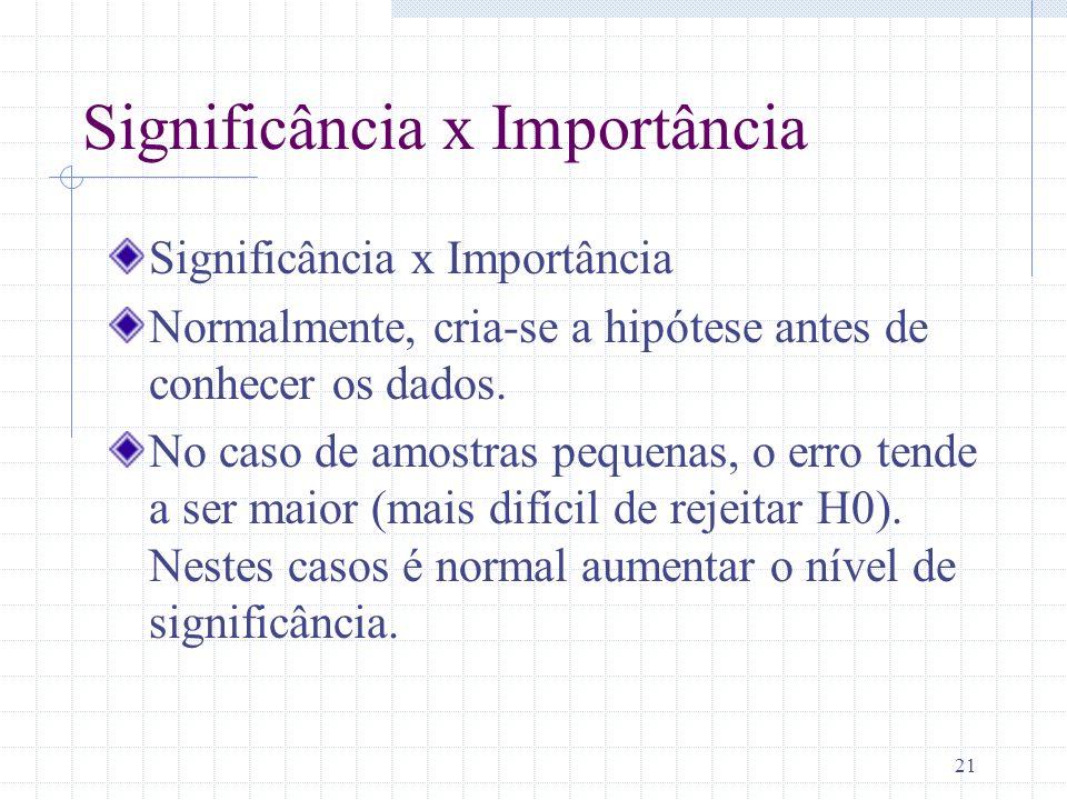Significância x Importância