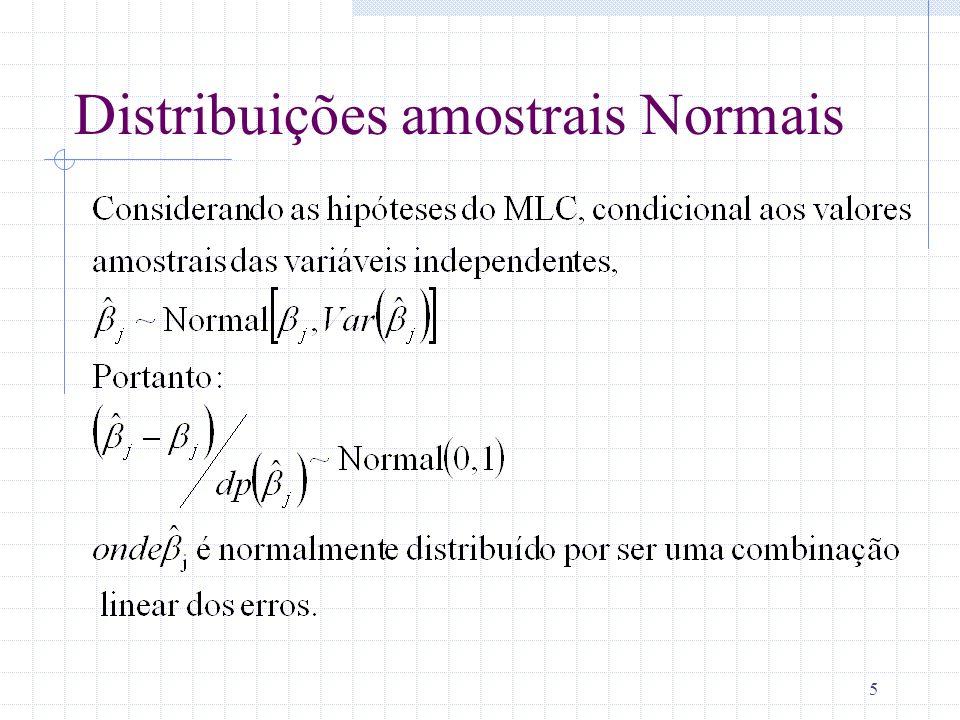 Distribuições amostrais Normais