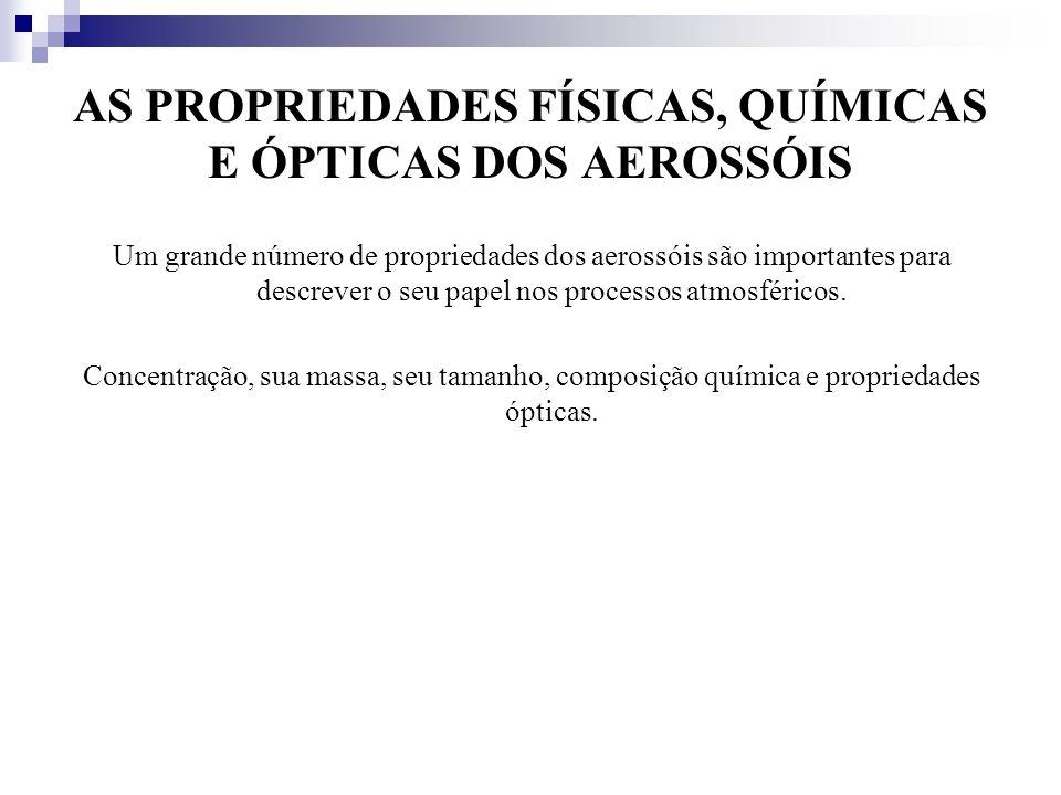 AS PROPRIEDADES FÍSICAS, QUÍMICAS E ÓPTICAS DOS AEROSSÓIS