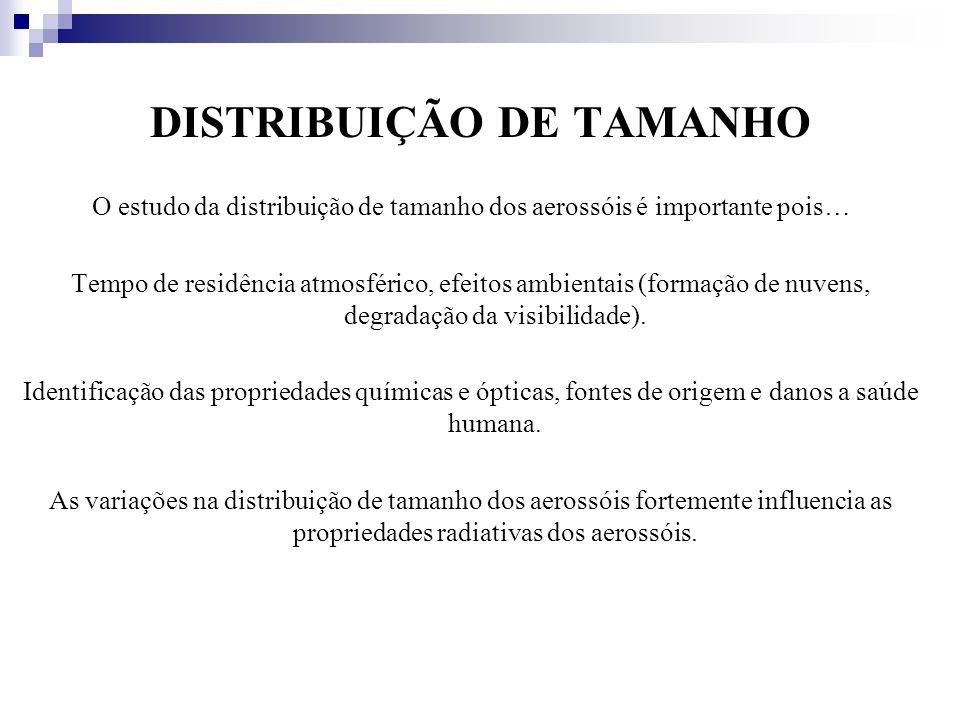 DISTRIBUIÇÃO DE TAMANHO
