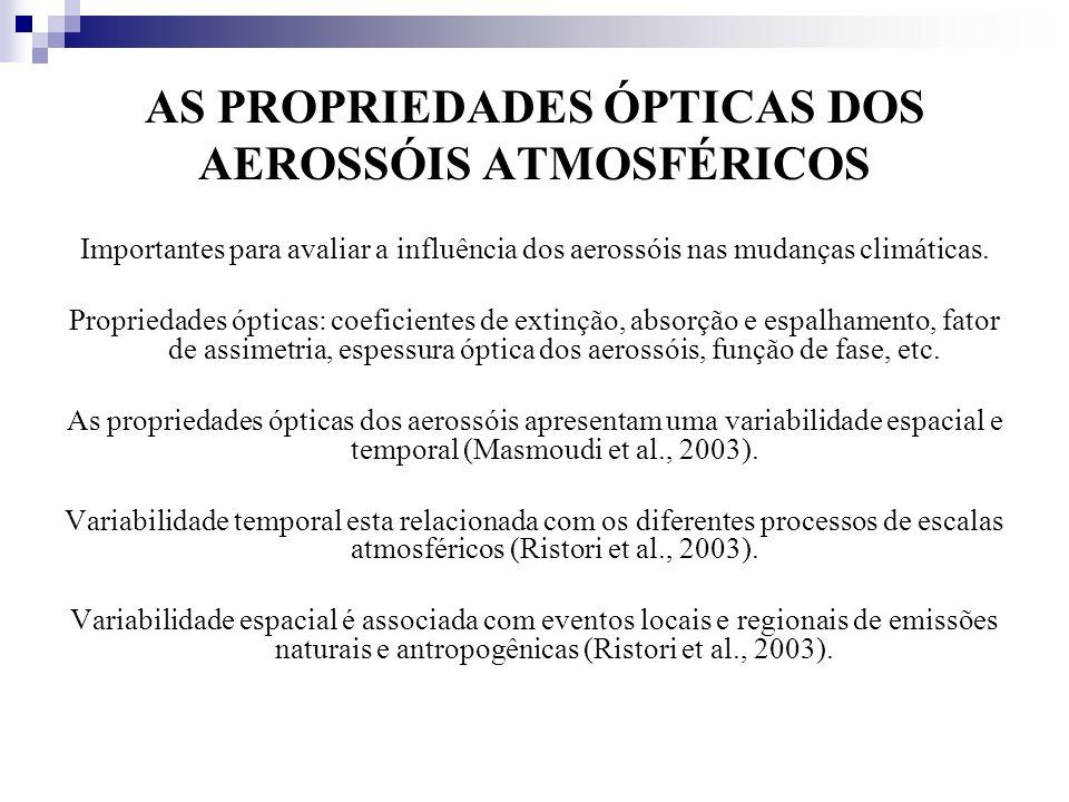AS PROPRIEDADES ÓPTICAS DOS AEROSSÓIS ATMOSFÉRICOS