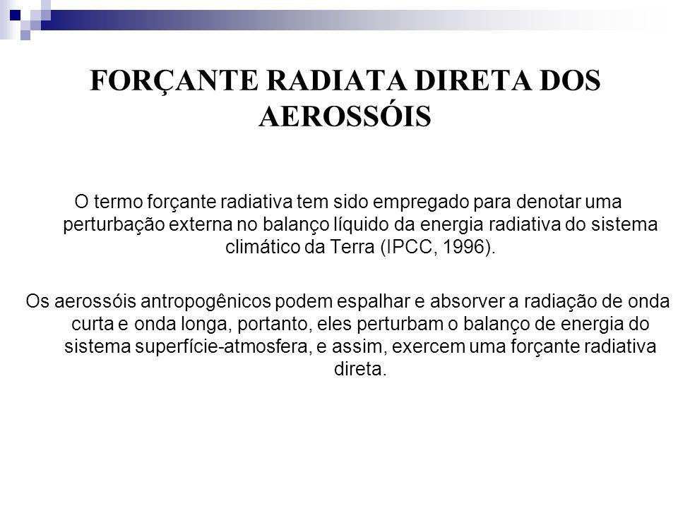 FORÇANTE RADIATA DIRETA DOS AEROSSÓIS
